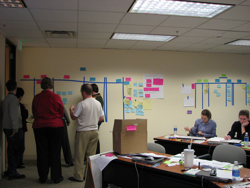 Scrum Story Board